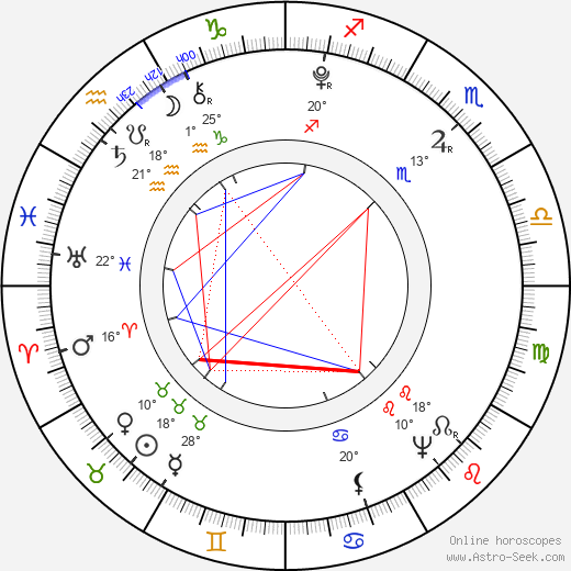 Wojciech Bogusławski birth chart, biography, wikipedia 2019, 2020