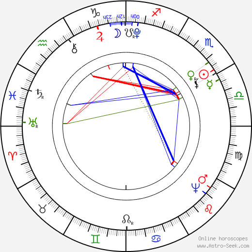 Georges Danton astro natal birth chart, Georges Danton horoscope, astrology