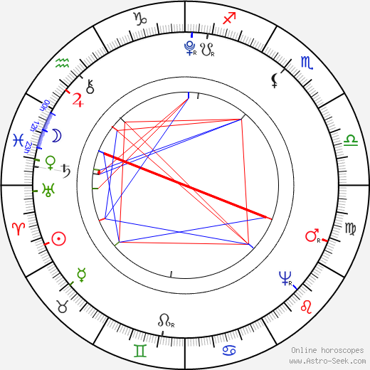 jeanfran231ois thomas de thomon birth chart horoscope date