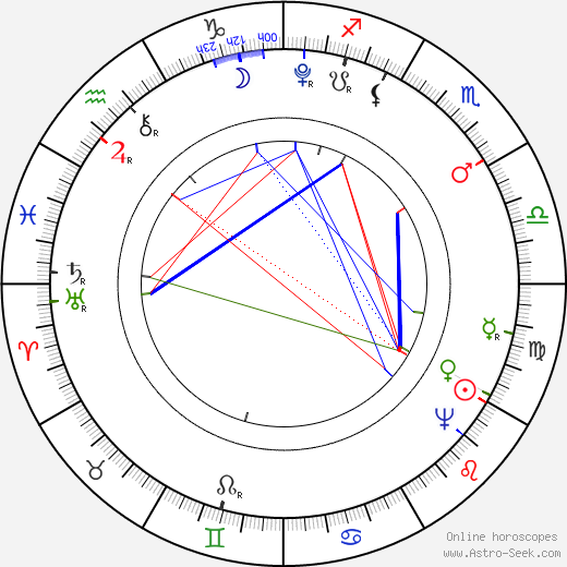 Pope Leo XII astro natal birth chart, Pope Leo XII horoscope, astrology