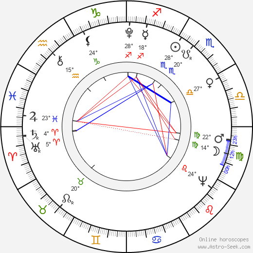 Pope Pius VIII birth chart, biography, wikipedia 2018, 2019