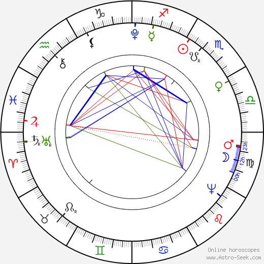 Pope Pius VIII astro natal birth chart, Pope Pius VIII horoscope, astrology