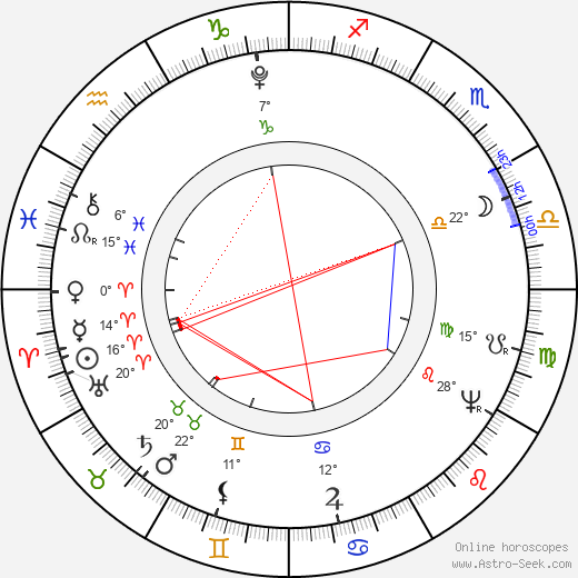 Charles Felix birth chart, biography, wikipedia 2019, 2020