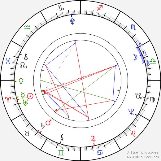 Charles Felix tema natale, oroscopo, Charles Felix oroscopi gratuiti, astrologia