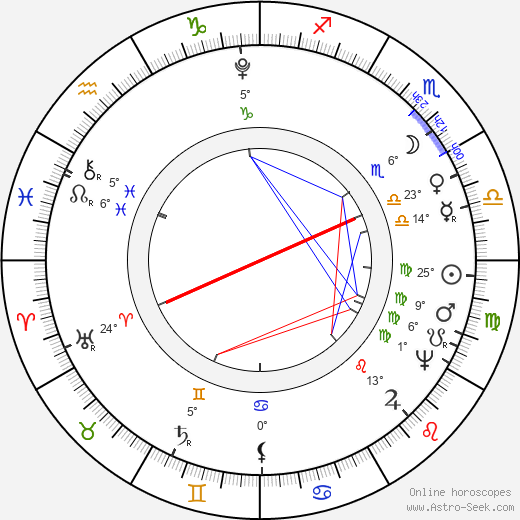 Pope Gregory XVI birth chart, biography, wikipedia 2019, 2020