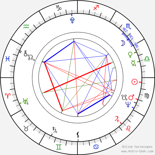 Pope Gregory XVI astro natal birth chart, Pope Gregory XVI horoscope, astrology