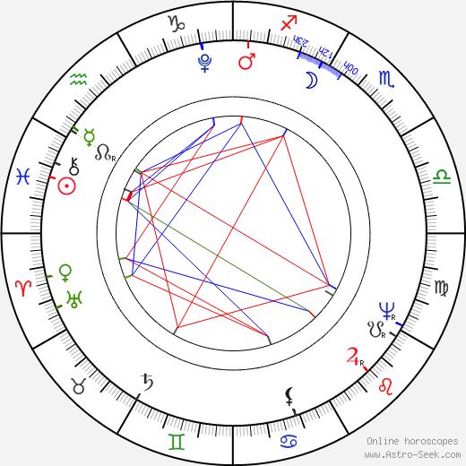 Joseph Sonnleithner birth chart, Joseph Sonnleithner astro natal horoscope, astrology