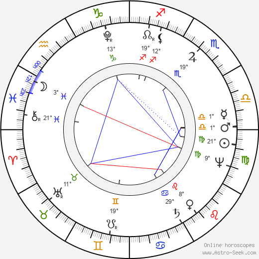 Alexander von Humboldt birth chart, biography, wikipedia 2018, 2019