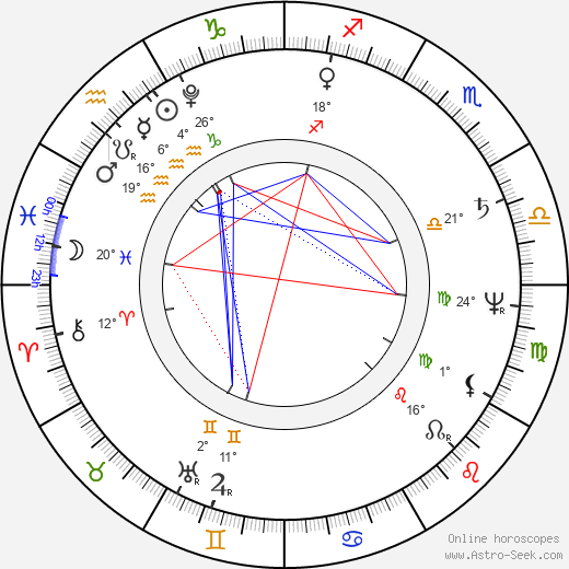 E. T. A. Hoffmann birth chart, biography, wikipedia 2018, 2019