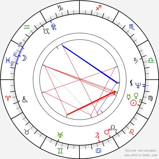 Georg Friedrich Treitschke birth chart, Georg Friedrich Treitschke astro natal horoscope, astrology