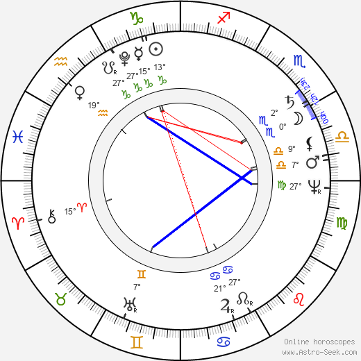Élisa Bonaparte birth chart, biography, wikipedia 2019, 2020