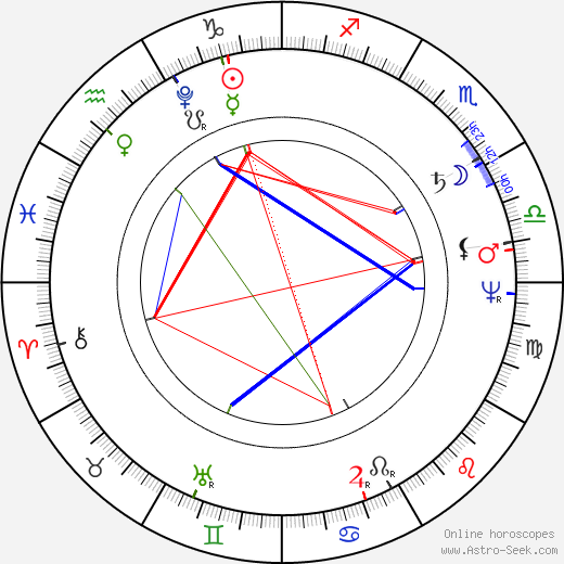 Élisa Bonaparte astro natal birth chart, Élisa Bonaparte horoscope, astrology