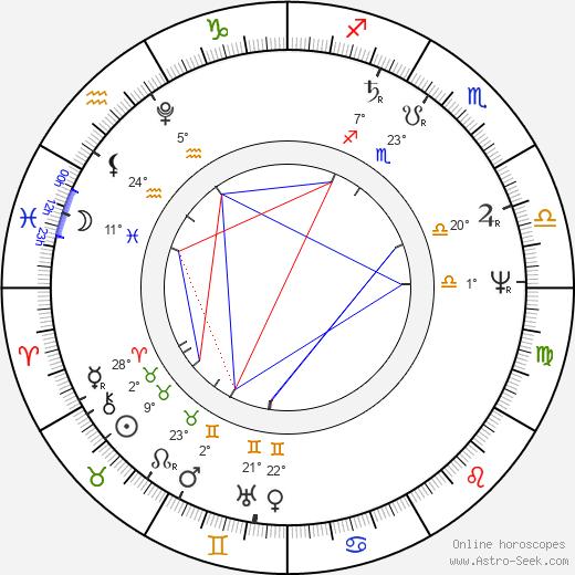 Charles Nodier birth chart, biography, wikipedia 2019, 2020