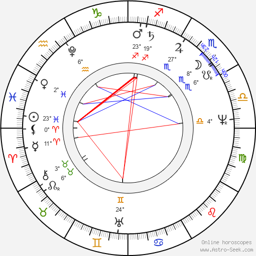 Karl Friedrich Schinkel birth chart, biography, wikipedia 2017, 2018