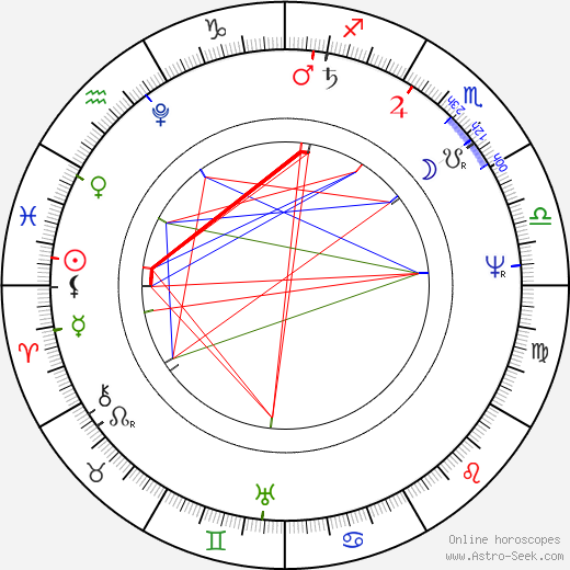 Karl Friedrich Schinkel astro natal birth chart, Karl Friedrich Schinkel horoscope, astrology