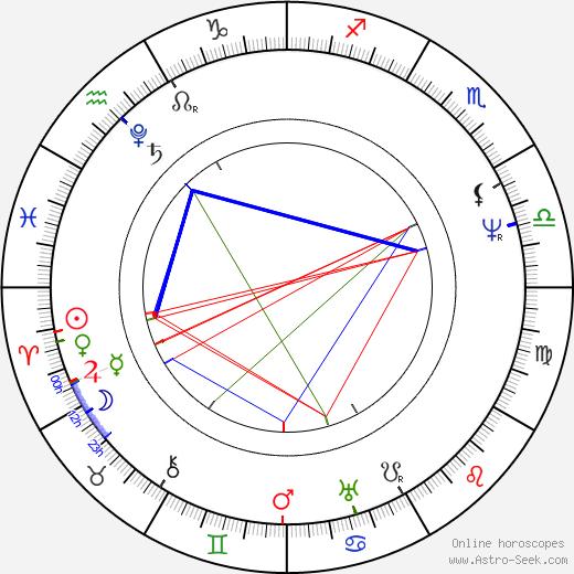 Louis Joseph Vicat tema natale, oroscopo, Louis Joseph Vicat oroscopi gratuiti, astrologia