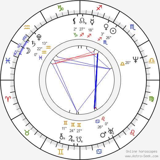 Louis Daguerre birth chart, biography, wikipedia 2018, 2019