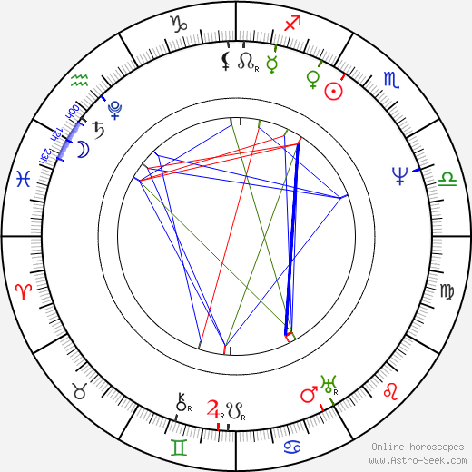 Louis Daguerre astro natal birth chart, Louis Daguerre horoscope, astrology