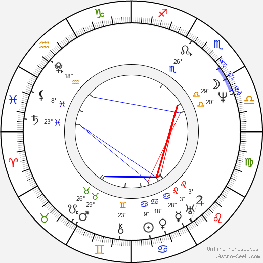 Horace Vernet birth chart, biography, wikipedia 2019, 2020