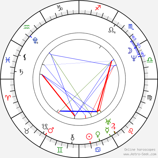 Horace Vernet birth chart, Horace Vernet astro natal horoscope, astrology