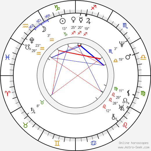 Augustus d'Este birth chart, biography, wikipedia 2019, 2020