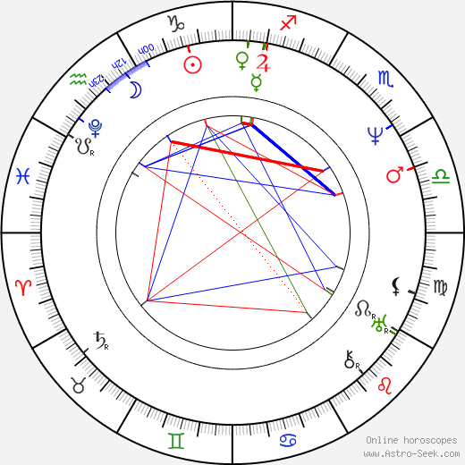 Augustus d'Este astro natal birth chart, Augustus d'Este horoscope, astrology
