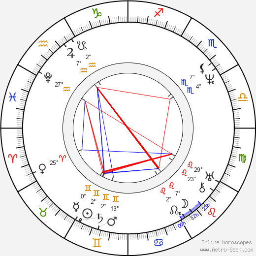 Charles Barry birth chart, biography, wikipedia 2018, 2019