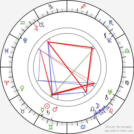 Charles Barry astro natal birth chart, Charles Barry horoscope, astrology