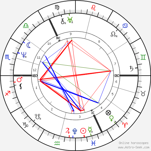 James Robinson Planché tema natale, oroscopo, James Robinson Planché oroscopi gratuiti, astrologia