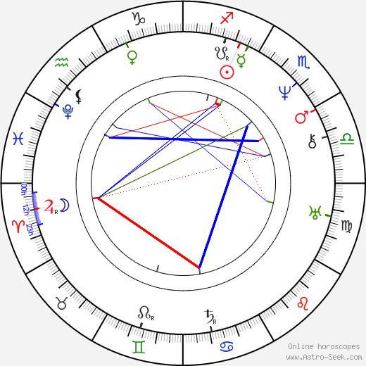 Gaetano Donizetti tema natale, oroscopo, Gaetano Donizetti oroscopi gratuiti, astrologia