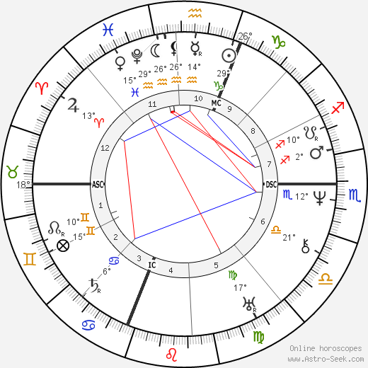 Auguste Comte birth chart, biography, wikipedia 2019, 2020