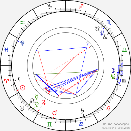 Eliza Acton tema natale, oroscopo, Eliza Acton oroscopi gratuiti, astrologia