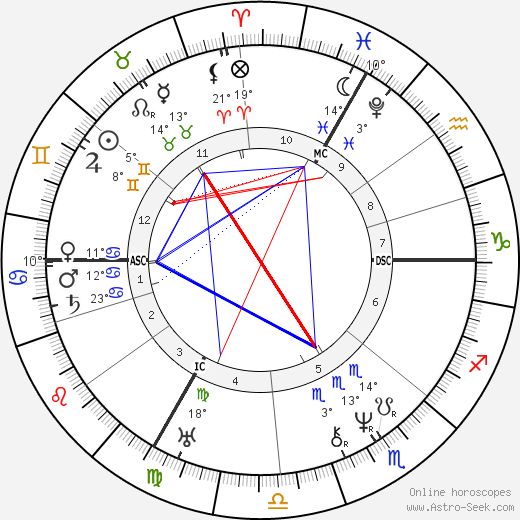 Fromental Halévy birth chart, biography, wikipedia 2018, 2019