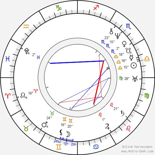 Abigail Alcott birth chart, biography, wikipedia 2018, 2019