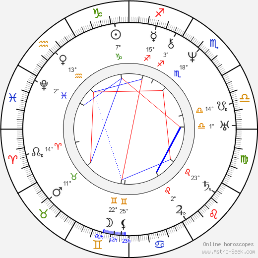 Charles Goodyear birth chart, biography, wikipedia 2019, 2020