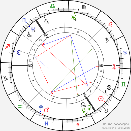Арман Каррель Armand Carrel день рождения гороскоп, Armand Carrel Натальная карта онлайн