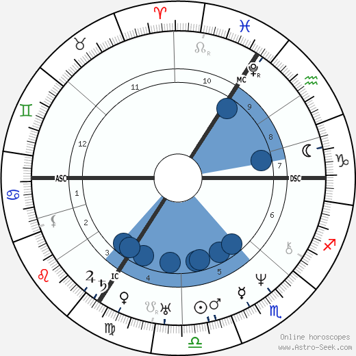 Joseph Plateau wikipedia, horoscope, astrology, instagram