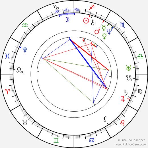 Johann Nepomuk Nestroy birth chart, Johann Nepomuk Nestroy astro natal horoscope, astrology