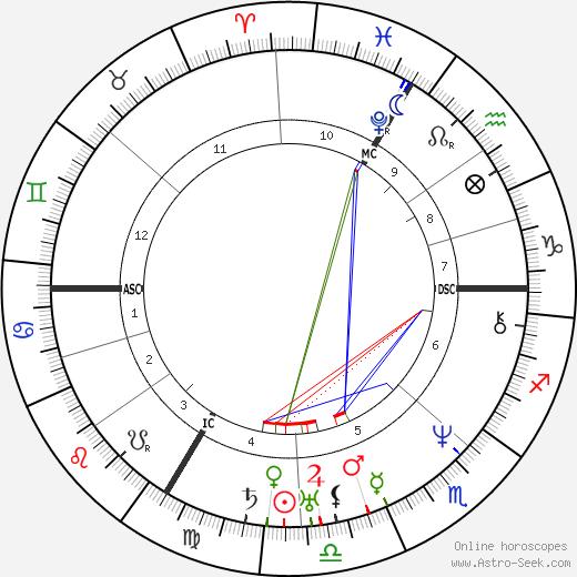 Проспер Мериме Prosper Mérimée день рождения гороскоп, Prosper Mérimée Натальная карта онлайн