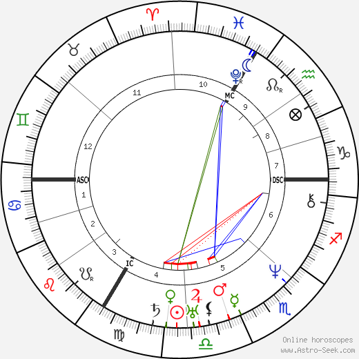 Prosper Mérimée astro natal birth chart, Prosper Mérimée horoscope, astrology