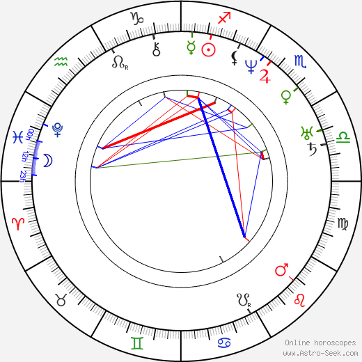 Carl Gustav Jacob Jacobi astro natal birth chart, Carl Gustav Jacob Jacobi horoscope, astrology