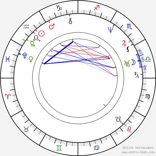 Handrij Zejler tema natale, oroscopo, Handrij Zejler oroscopi gratuiti, astrologia