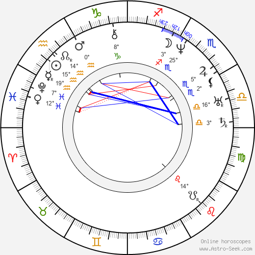 Johan Ludvig Runeberg birth chart, biography, wikipedia 2019, 2020
