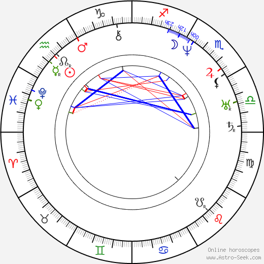 Johan Ludvig Runeberg astro natal birth chart, Johan Ludvig Runeberg horoscope, astrology