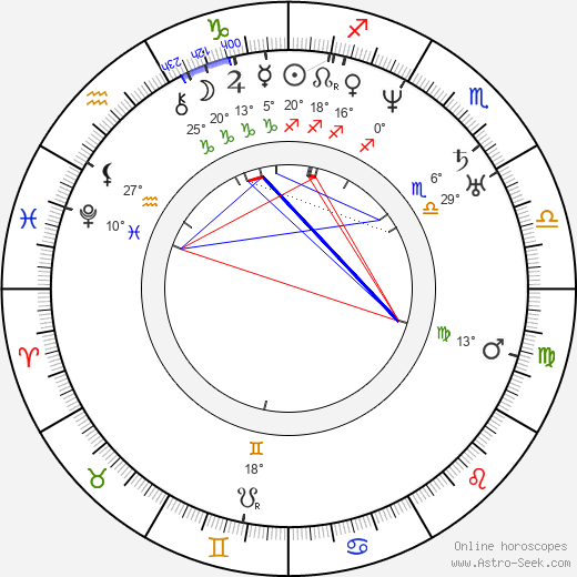 Stand Watie birth chart, biography, wikipedia 2020, 2021