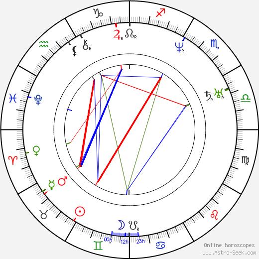 John Stuart Mill tema natale, oroscopo, John Stuart Mill oroscopi gratuiti, astrologia