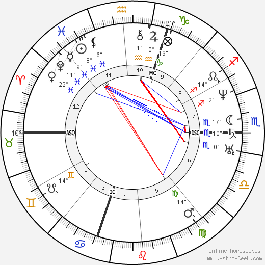 Henry Wadsworth Longfellow birth chart, biography, wikipedia 2018, 2019