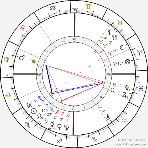Jules Amédée Barbey d'Aurevilly birth chart, biography, wikipedia 2018, 2019