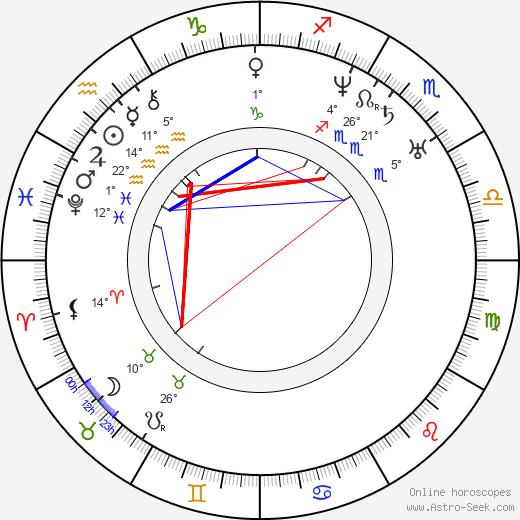 Josef Kajetán Tyl birth chart, biography, wikipedia 2017, 2018