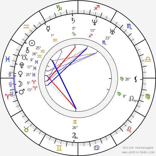 Charles Lewis Tiffany birth chart, biography, wikipedia 2020, 2021